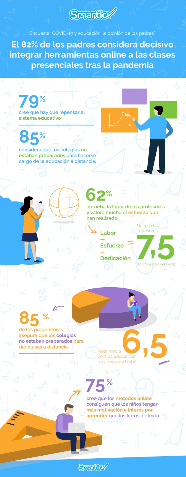 Infografía-Covid-19 y Educación_final_Chile (1)